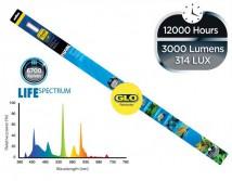 Лампа Т5 Hagen Life Spectrum 24W
