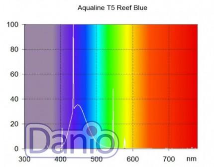 Aqua Medic (Германия) Лампа T5 Aqua Medic Agualine Reef Blue 54W, люминесцентная. - Картинка 2