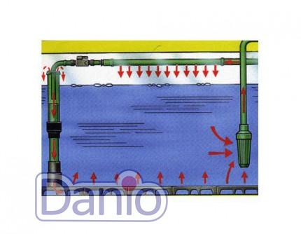 Eheim (Германия) Донный фильтр Eheim 3540, работает с помощью внешних фильтров или помп - Картинка 2