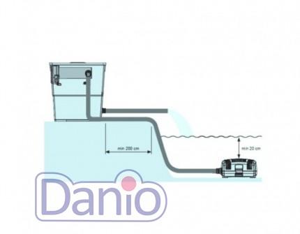 Eheim (Германия) Прудовый набор Eheim Loop 7000 с проточным фильтром, насосом и  UV стерилизатором 9W. - Картинка 2