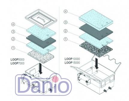 Eheim (Германия) Прудовый набор Eheim Loop 7000 с проточным фильтром, насосом и  UV стерилизатором 9W. - Картинка 3