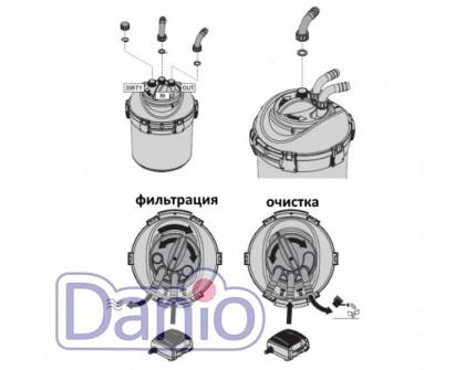 Eheim (Германия) Прудовый набор Eheim Press 10000 с проточным фильтром и насосом - Картинка 4