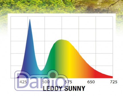Светодиодный модуль Aquael Retrofit LED 8 Вт Sunny 44 см (15W T8