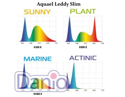 Светильник светодиодный Aquael Leddy Slim 36W Sunny 100-120 см